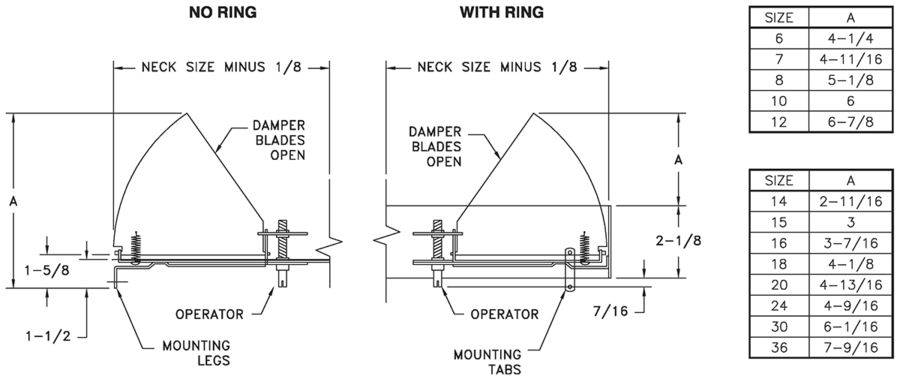 R32 - Radial Opposed-Blade Damper-Dimensional Drawing
